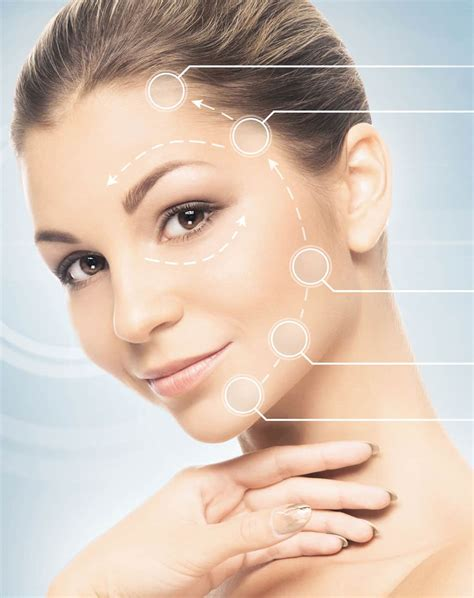 How Long Does Ultherapy Last?   Dr